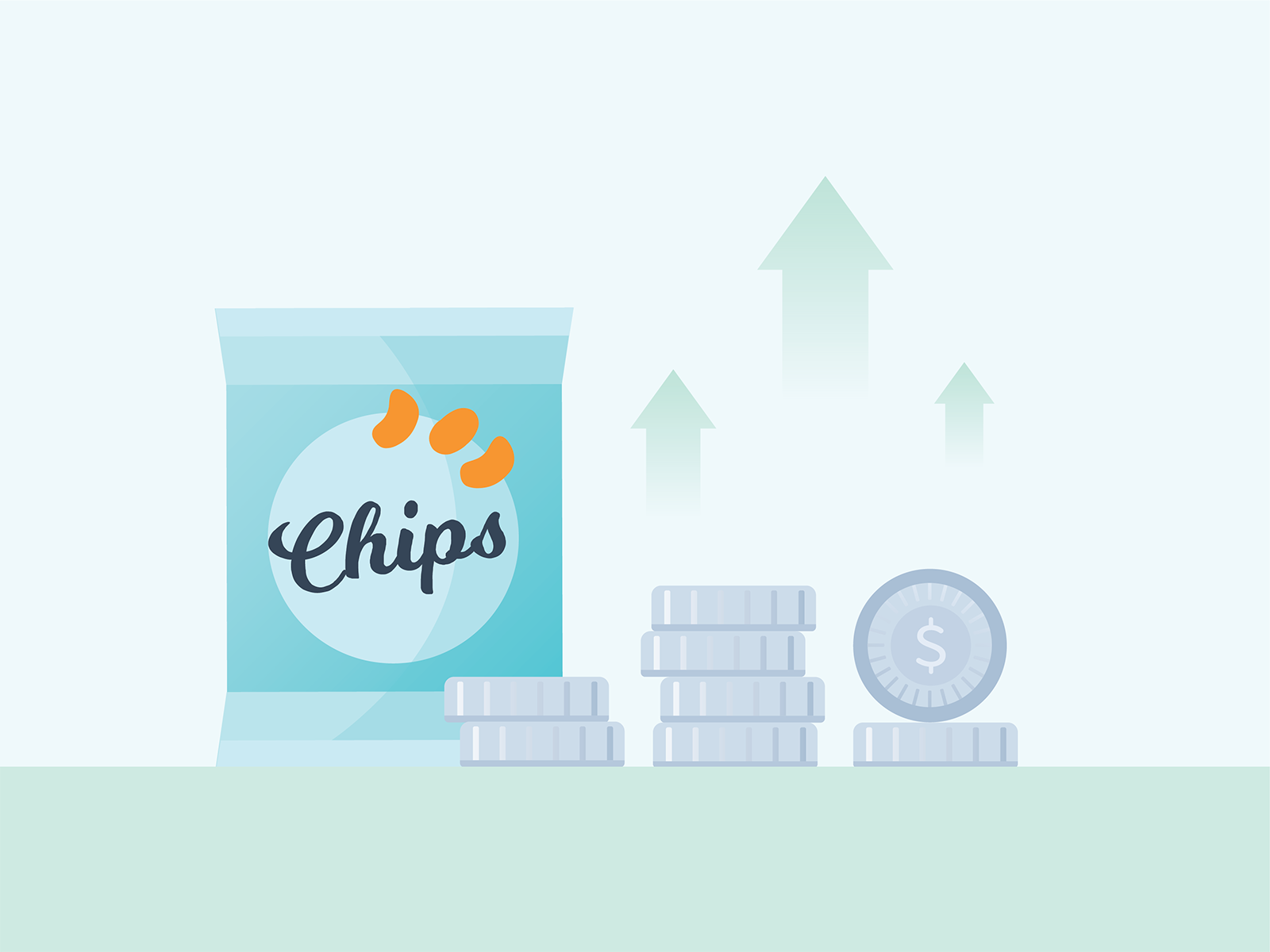 How a NY Convenience Store Chain Grew Revenue by 16% with Skupos